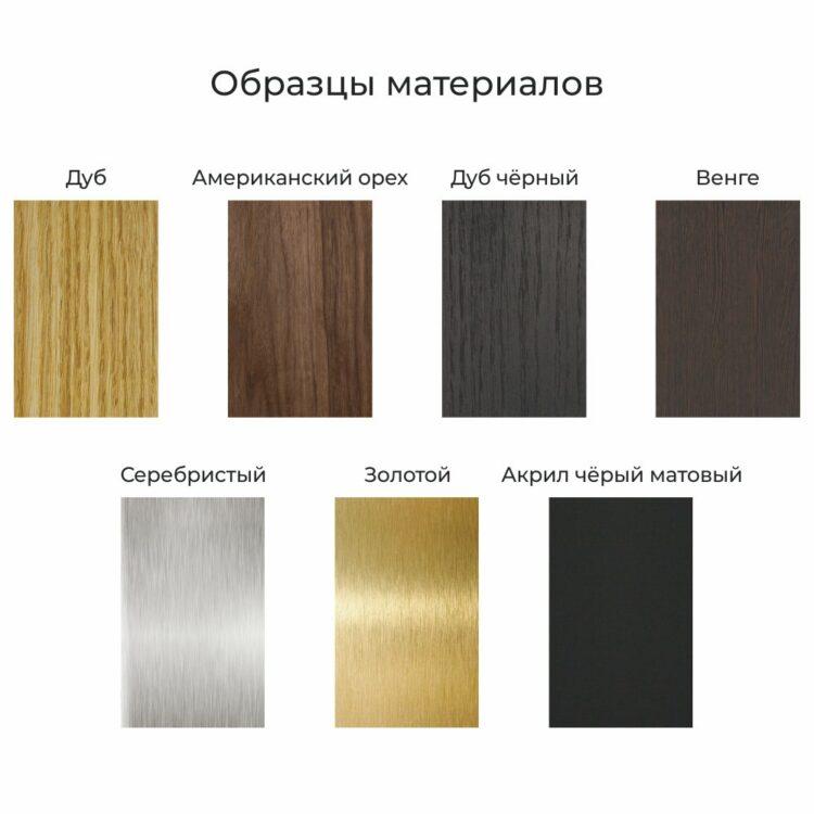 Примеры материалов